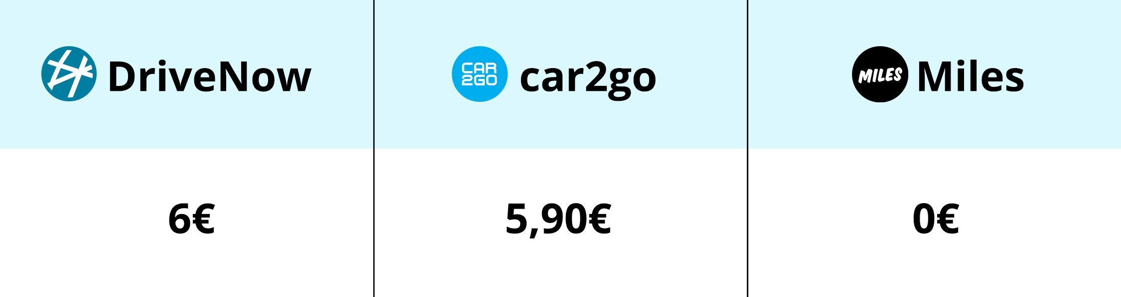 airport-prices-carsharing berlin airport